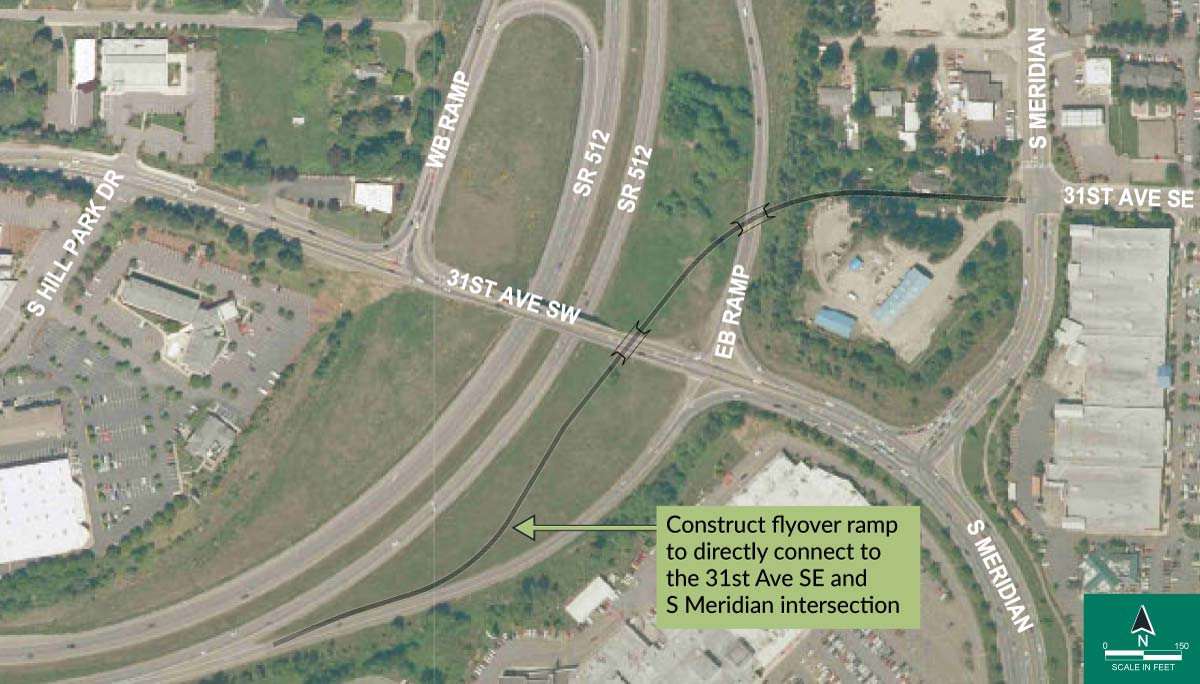 This strategy would construct a flyover ramp to directly connect traffic on the SR 512 eastbound off-ramp to the intersection of 31st Avenue SE and S Meridian, eliminating the eastbound weave between the eastbound off-ramp and northbound S Meridian. The existing ramp would remain, and the new ramp would be constructed over the top of 31st Avenue SW and the SR 512 eastbound on-ramp.